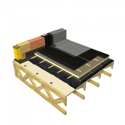 Conventional , Composite board , Wood deck