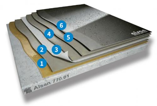 ALSAN PMMA 液态防水系统