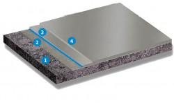Polyurethane liquid waterproof system